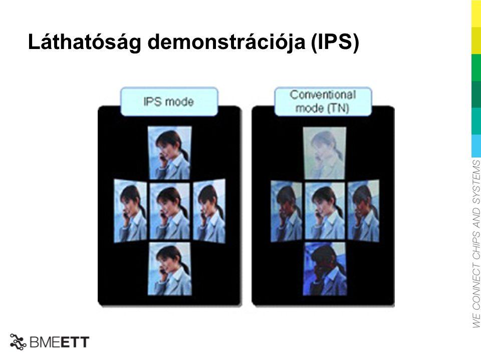 Láthatóság demonstrációja (IPS)