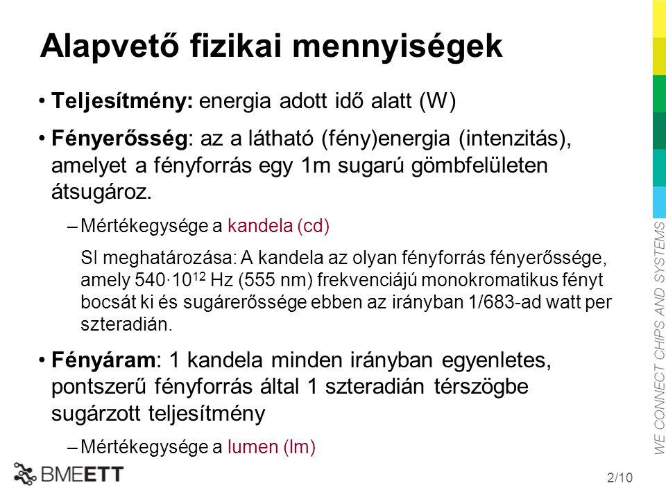 Alapvető fizikai mennyiségek Teljesítmény: energia adott idő alatt (W) Fényerősség: az a látható (fény)energia (intenzitás), amelyet a fényforrás egy