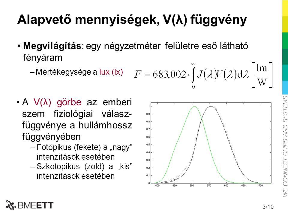 Megvilágítás: egy négyzetméter felületre eső látható fényáram –Mértékegysége a lux (lx) 3/10 Alapvető mennyiségek, V(λ) függvény A V(λ) görbe az ember