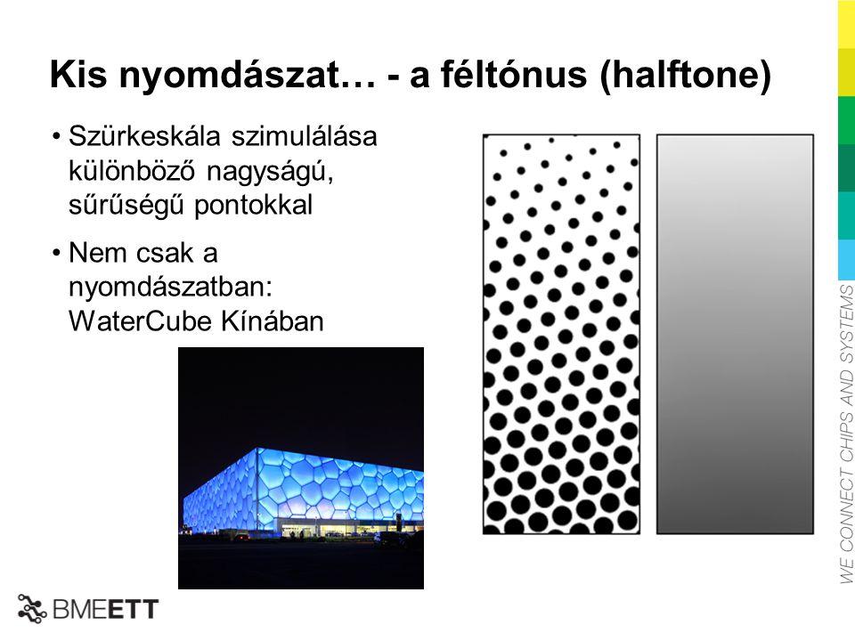 Kis nyomdászat… - a féltónus (halftone) Szürkeskála szimulálása különböző nagyságú, sűrűségű pontokkal Nem csak a nyomdászatban: WaterCube Kínában