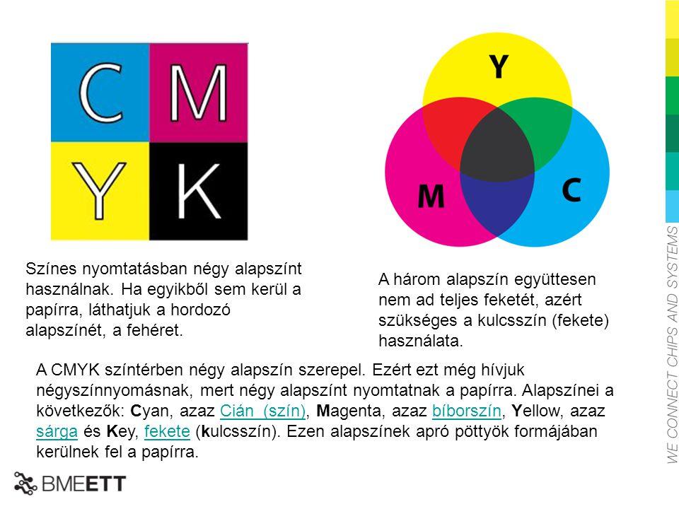 A színes féltónus Szubtraktív színkeverés (fehér háttérrel) – CYMK színrendszerben nyomtatunk Moiré miatt a színek nyomóformái szöge eltér C75°15°105° M15°45°75° Y0° 90° K45°75°15°