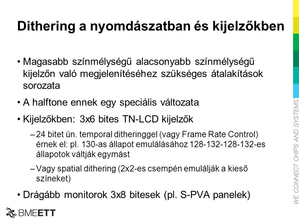 Példa spatial ditheringre Példa spatial ditheringre: A TN panelekre jellemző a dithering zaj forrása lehet.
