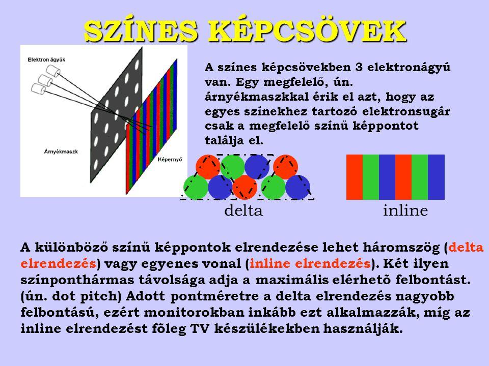 SZÍNES KÉPCSÖVEK A színes képcsövekben 3 elektronágyú van.