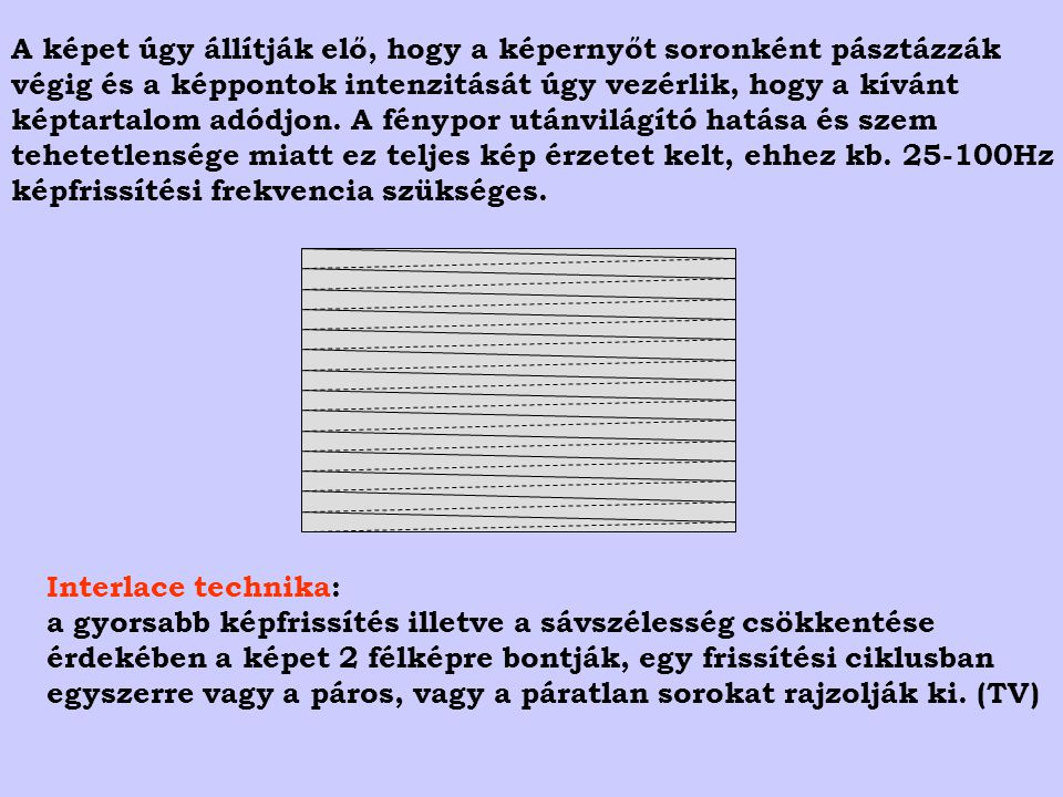 A képet úgy állítják elő, hogy a képernyőt soronként pásztázzák végig és a képpontok intenzitását úgy vezérlik, hogy a kívánt képtartalom adódjon.