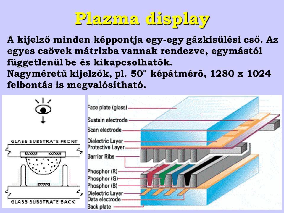 Plazma display A kijelző minden képpontja egy-egy gázkisülési cső.