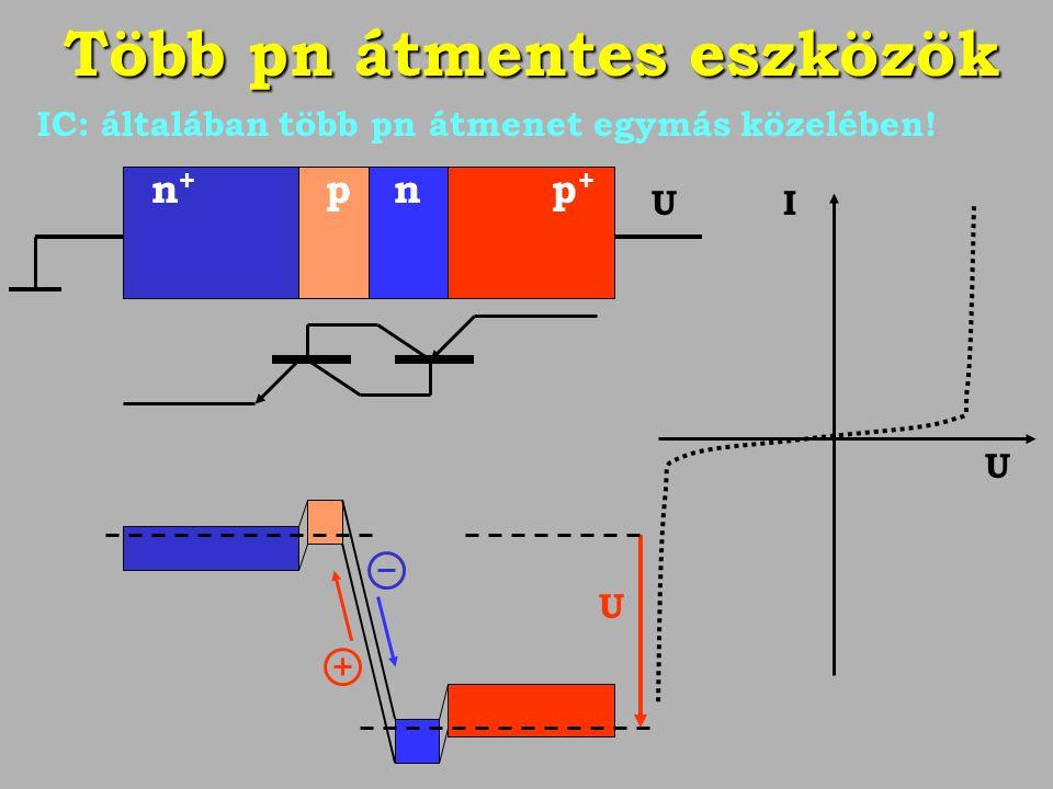 Több pn átmentes eszközök IC: általában több pn átmenet egymás közelében! n + p n p + U U I U