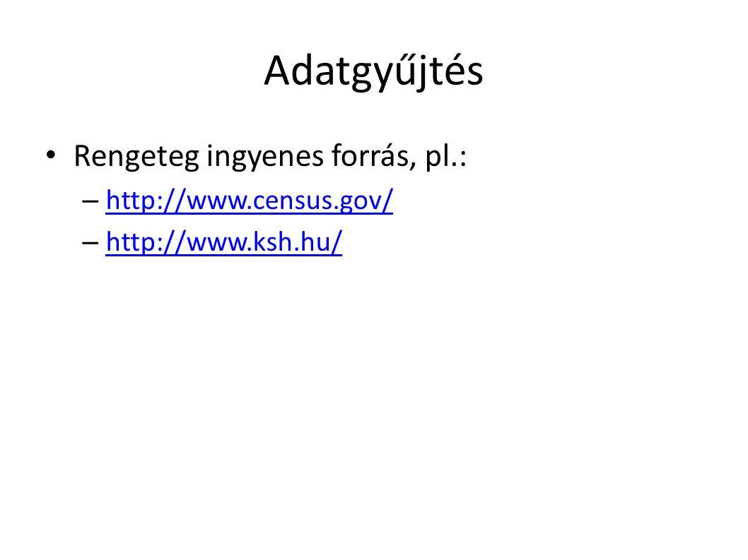 Adatgyűjtés Rengeteg ingyenes forrás, pl.: – http://www.census.gov/ http://www.census.gov/ – http://www.ksh.hu/ http://www.ksh.hu/