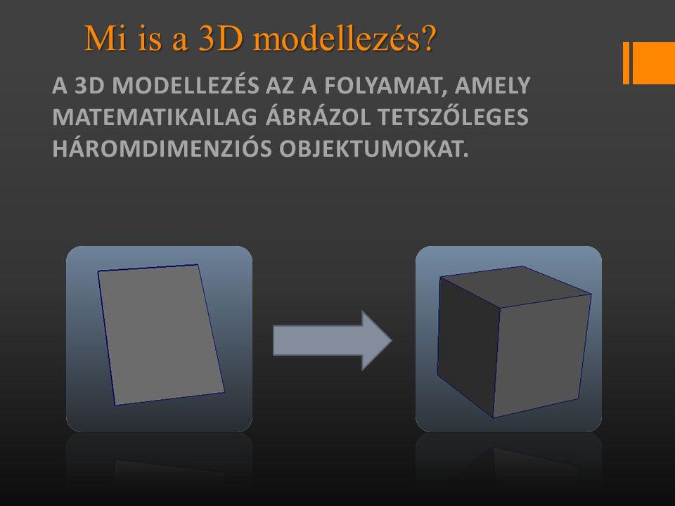 Modellezési folyamatok  Modellezés  Sculpting(kidolgozás)  Topology(poligonháló butítása)  UV unwrapping(UV szétvágása)  Mapping(highpolygon hálóról való részletek lekérése)  Textúrázás(UV paint vagy polypaint)