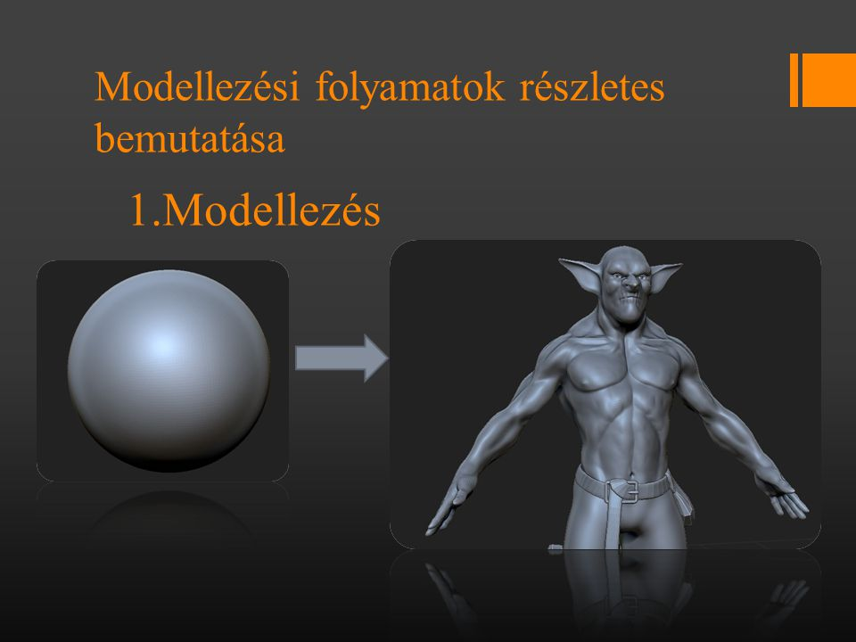 Modellezési folyamatok részletes bemutatása 1.Modellezés