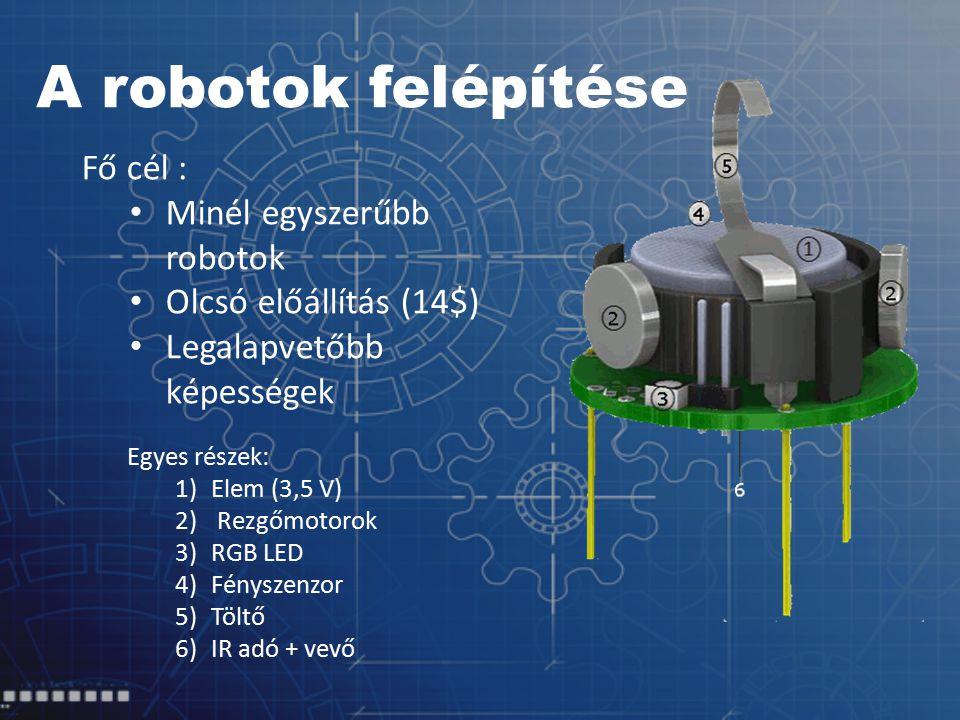 A robotok felépítése Fő cél : Minél egyszerűbb robotok Olcsó előállítás (14$) Legalapvetőbb képességek Egyes részek: 1)Elem (3,5 V) 2) Rezgőmotorok 3)RGB LED 4)Fényszenzor 5)Töltő 6)IR adó + vevő