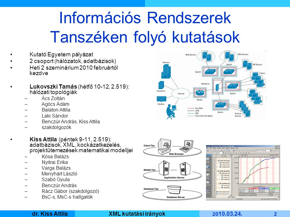 Master Informatique 20 10.03. 24. 2 dr.