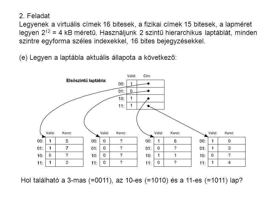 2. Feladat Legyenek a virtuális címek 16 bitesek, a fizikai címek 15 bitesek, a lapméret legyen 2 12 = 4 kB méretű. Használjunk 2 szintű hierarchikus
