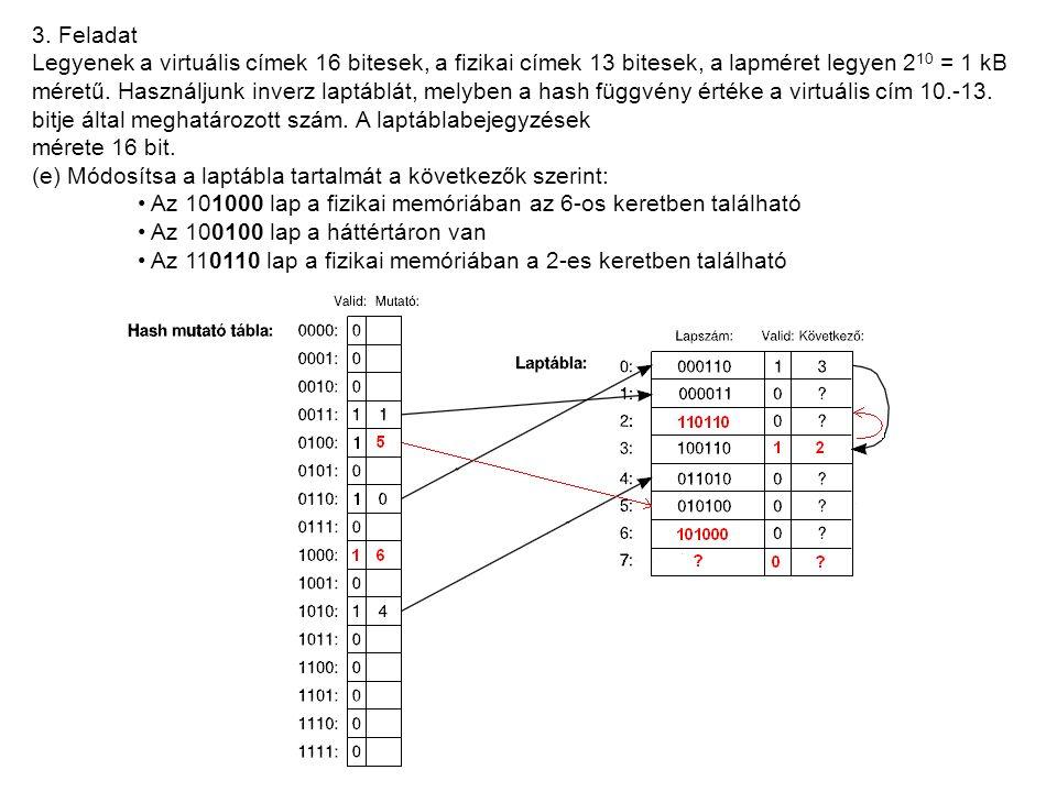 3. Feladat Legyenek a virtuális címek 16 bitesek, a fizikai címek 13 bitesek, a lapméret legyen 2 10 = 1 kB méretű. Használjunk inverz laptáblát, mely