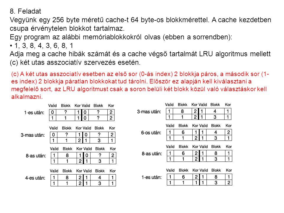 8. Feladat Vegyünk egy 256 byte méretű cache-t 64 byte-os blokkmérettel.