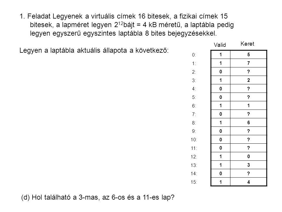 1. Feladat Legyenek a virtuális címek 16 bitesek, a fizikai címek 15 bitesek, a lapméret legyen 2 12 bájt = 4 kB méretű, a laptábla pedig legyen egysz