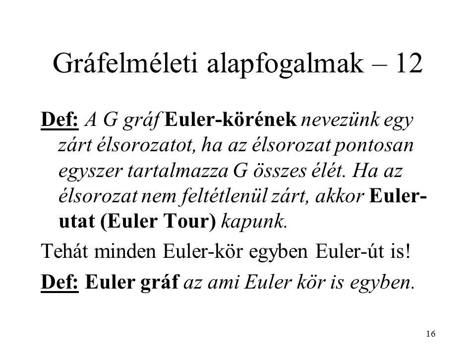 16 Gráfelméleti alapfogalmak – 12 Def: A G gráf Euler-körének nevezünk egy zárt élsorozatot, ha az élsorozat pontosan egyszer tartalmazza G összes élé