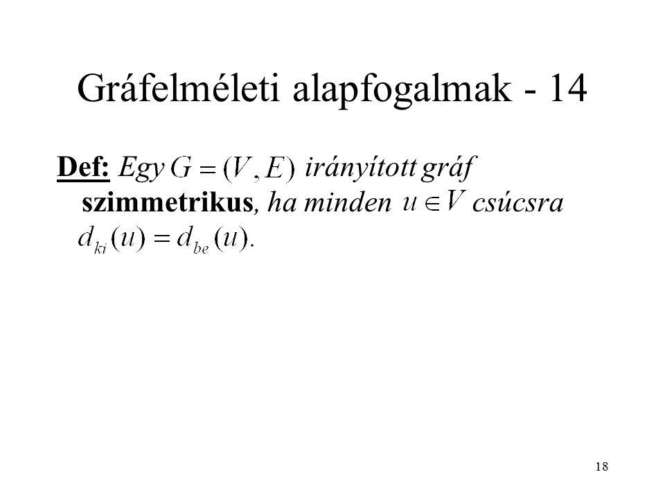 18 Gráfelméleti alapfogalmak - 14 Def: Egy irányított gráf szimmetrikus, ha minden csúcsra