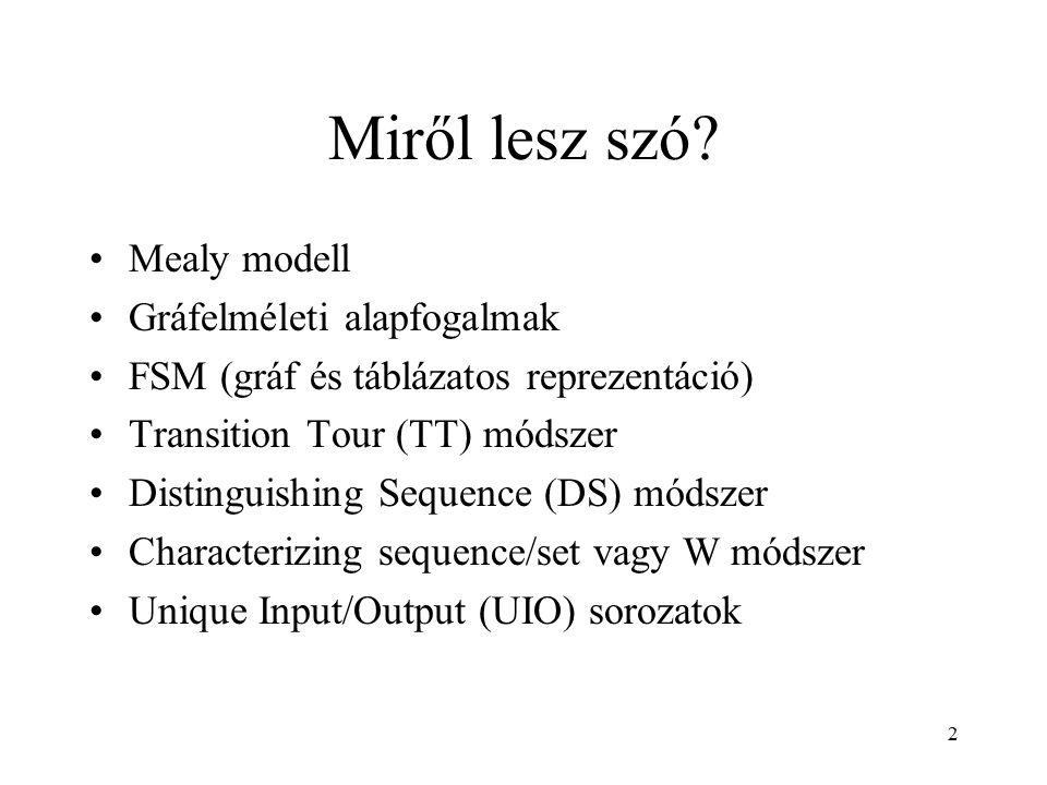 2 Miről lesz szó? Mealy modell Gráfelméleti alapfogalmak FSM (gráf és táblázatos reprezentáció) Transition Tour (TT) módszer Distinguishing Sequence (