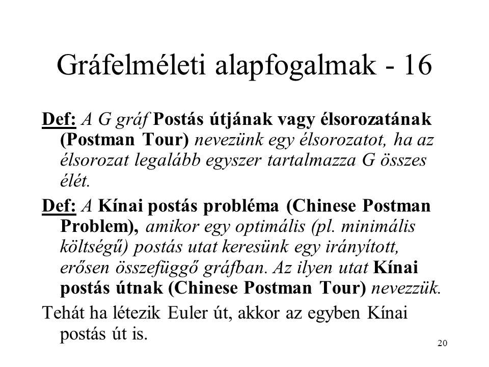 20 Gráfelméleti alapfogalmak - 16 Def: A G gráf Postás útjának vagy élsorozatának (Postman Tour) nevezünk egy élsorozatot, ha az élsorozat legalább eg