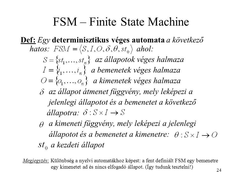 24 FSM – Finite State Machine Def: Egy determinisztikus véges automata a következő hatos: ahol: az állapotok véges halmaza a bemenetek véges halmaza a