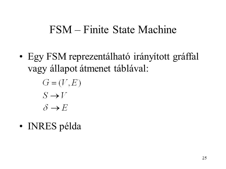 25 FSM – Finite State Machine Egy FSM reprezentálható irányított gráffal vagy állapot átmenet táblával: INRES példa