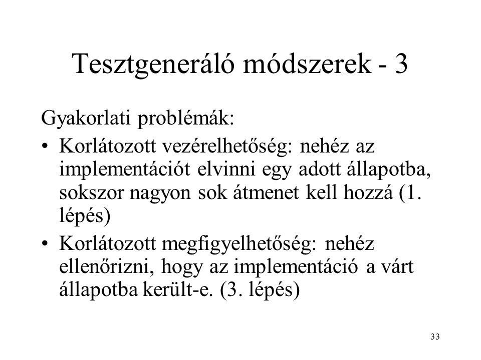 33 Tesztgeneráló módszerek - 3 Gyakorlati problémák: Korlátozott vezérelhetőség: nehéz az implementációt elvinni egy adott állapotba, sokszor nagyon s