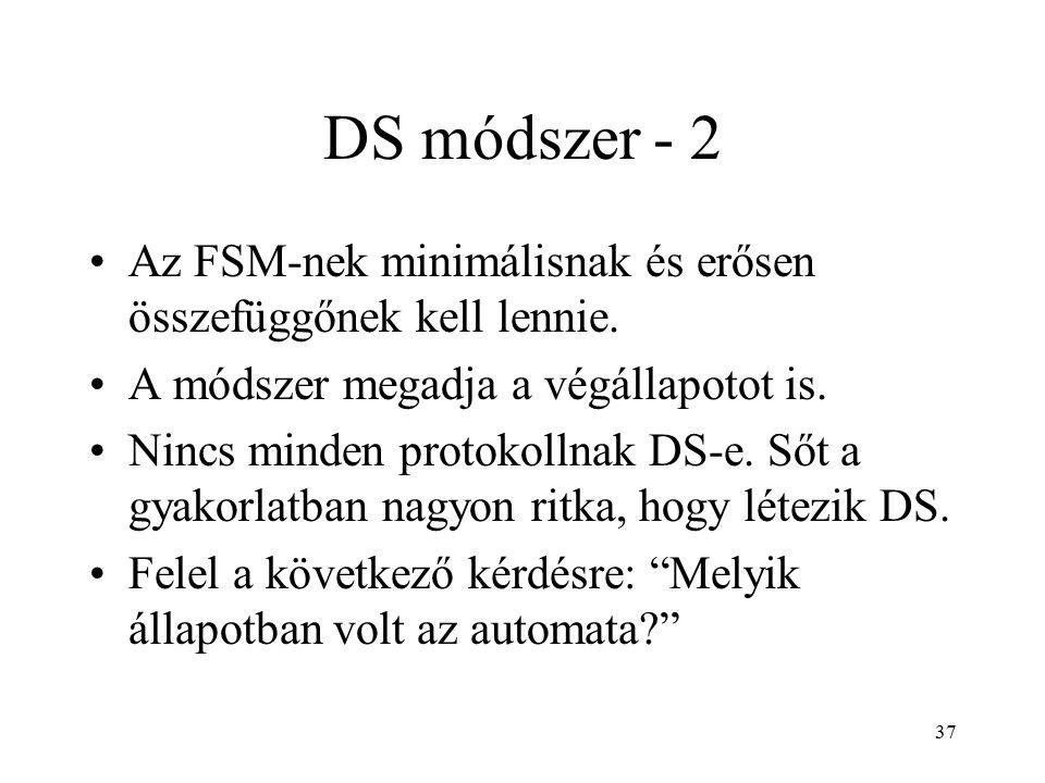 37 DS módszer - 2 Az FSM-nek minimálisnak és erősen összefüggőnek kell lennie. A módszer megadja a végállapotot is. Nincs minden protokollnak DS-e. Ső
