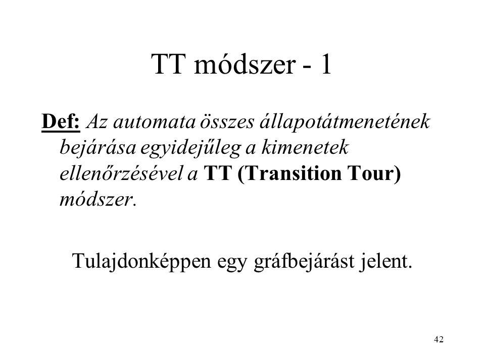 42 TT módszer - 1 Def: Az automata összes állapotátmenetének bejárása egyidejűleg a kimenetek ellenőrzésével a TT (Transition Tour) módszer. Tulajdonk
