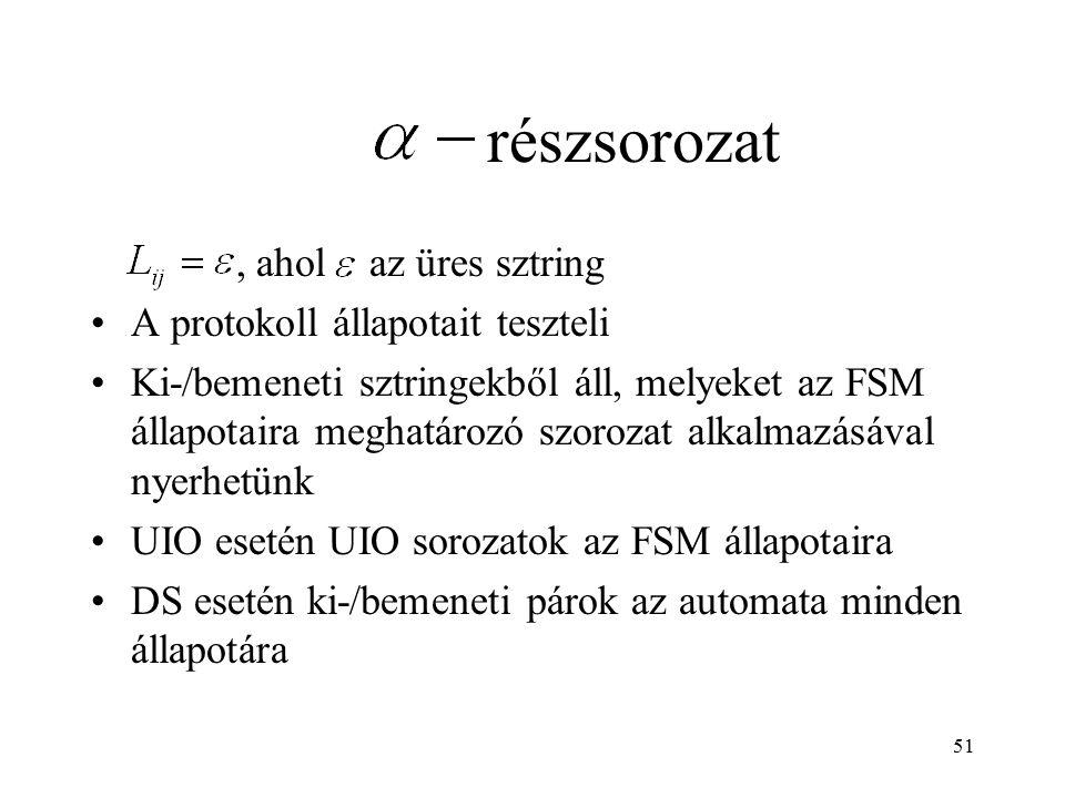 51, ahol az üres sztring A protokoll állapotait teszteli Ki-/bemeneti sztringekből áll, melyeket az FSM állapotaira meghatározó szorozat alkalmazásáva