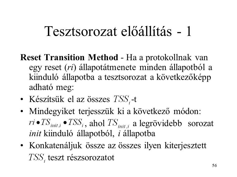 56 Tesztsorozat előállítás - 1 Reset Transition Method - Ha a protokollnak van egy reset (ri) állapotátmenete minden állapotból a kiinduló állapotba a