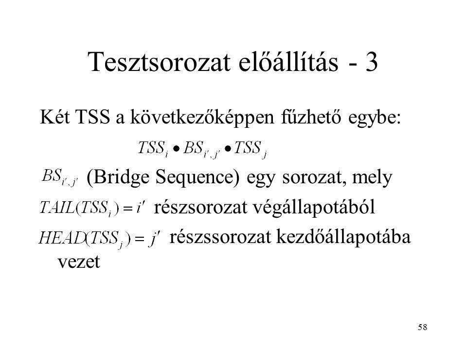 58 Tesztsorozat előállítás - 3 Két TSS a következőképpen fűzhető egybe: (Bridge Sequence) egy sorozat, mely részsorozat végállapotából részssorozat ke