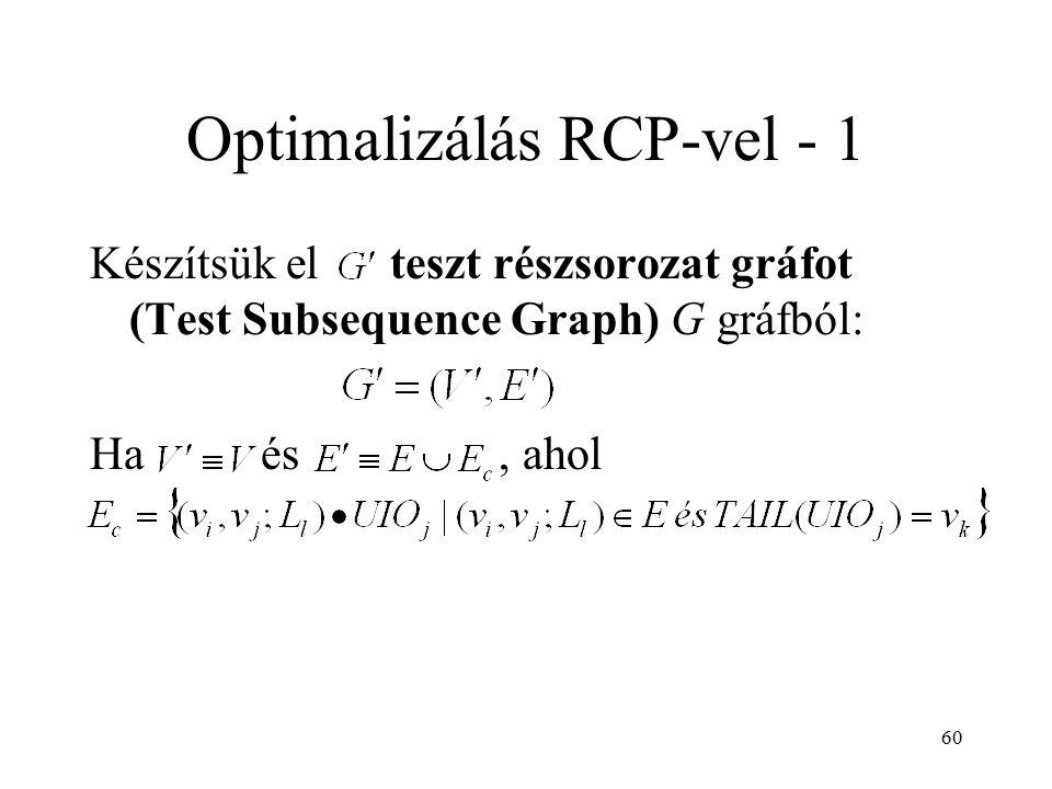 60 Optimalizálás RCP-vel - 1 Készítsük el teszt részsorozat gráfot (Test Subsequence Graph) G gráfból: Ha és, ahol