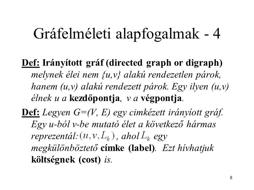 8 Gráfelméleti alapfogalmak - 4 Def: Irányított gráf (directed graph or digraph) melynek élei nem {u,v} alakú rendezetlen párok, hanem (u,v) alakú ren