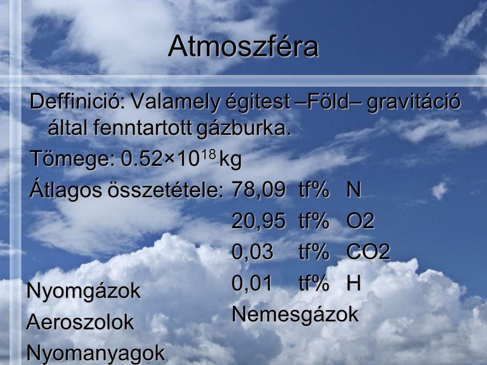 Atmoszféra Deffinició: Valamely égitest –Föld– gravitáció által fenntartott gázburka.