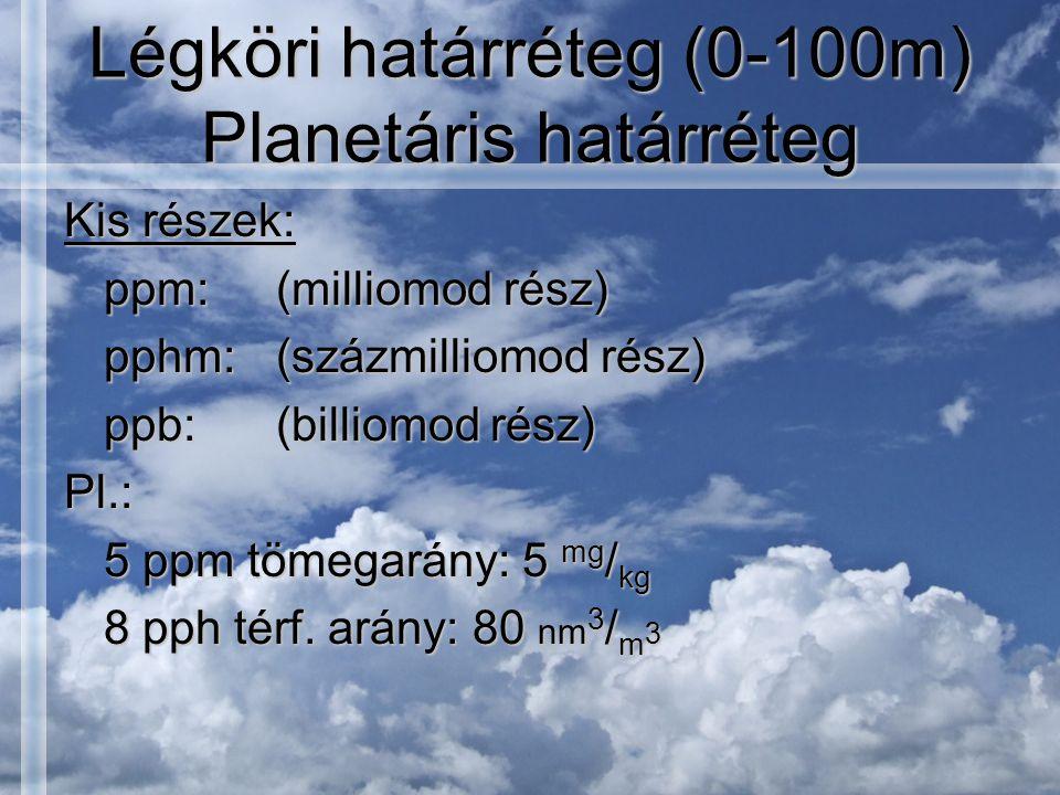 Légköri határréteg (0-100m) Planetáris határréteg Kis részek: ppm:(milliomod rész) pphm:(százmilliomod rész) ppb:(billiomod rész) Pl.: 5 ppm tömegarány: 5 mg / kg 8 pph térf.