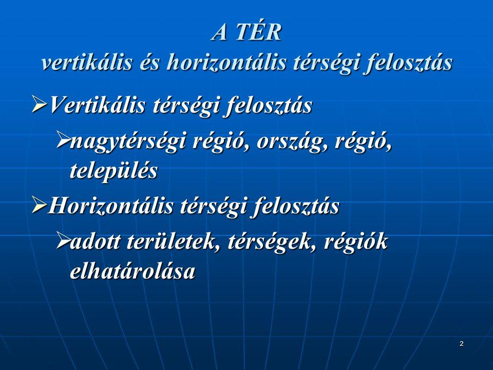 2 A TÉR vertikális és horizontális térségi felosztás  Vertikális térségi felosztás  nagytérségi régió, ország, régió, település  Horizontális térségi felosztás  adott területek, térségek, régiók elhatárolása