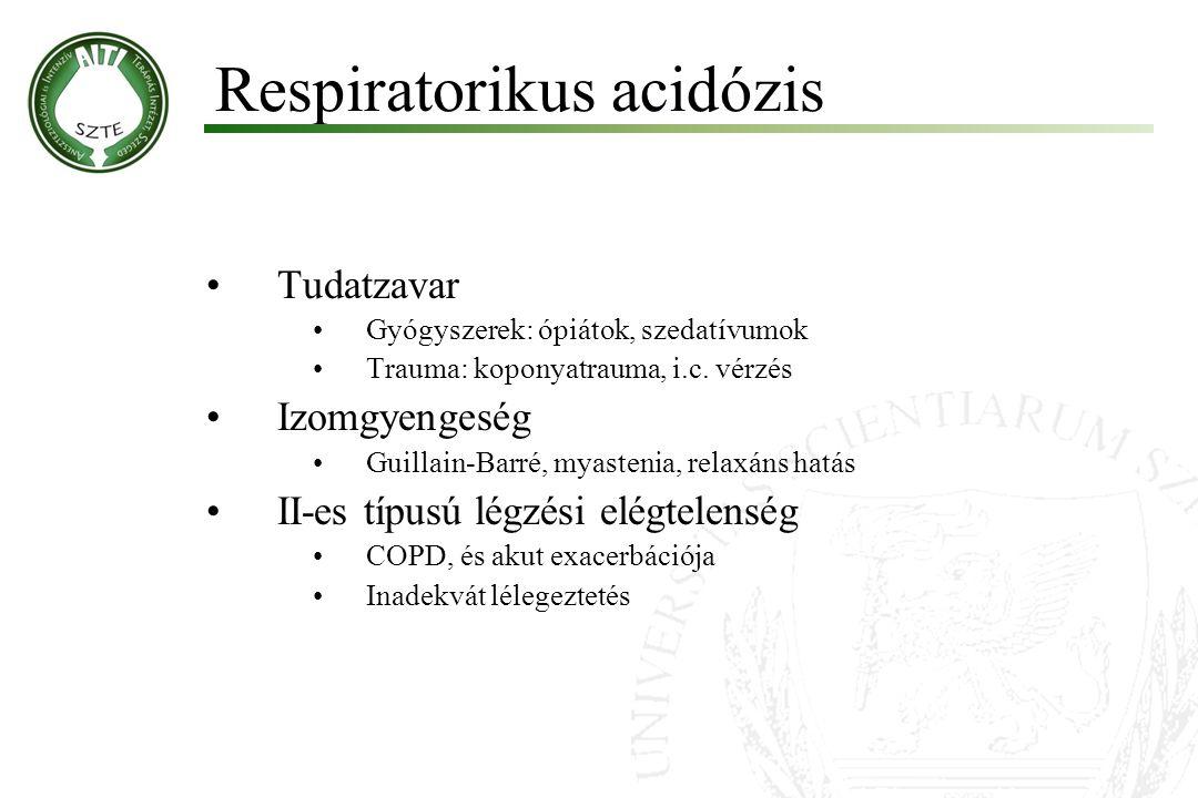 Tudatzavar Gyógyszerek: ópiátok, szedatívumok Trauma: koponyatrauma, i.c. vérzés Izomgyengeség Guillain-Barré, myastenia, relaxáns hatás II-es típusú