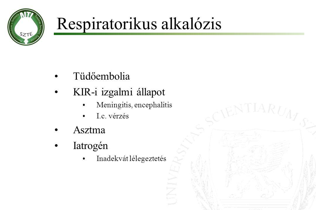 Tüdőembolia KIR-i izgalmi állapot Meningitis, encephalitis I.c. vérzés Asztma Iatrogén Inadekvát lélegeztetés Respiratorikus alkalózis Molnár '99