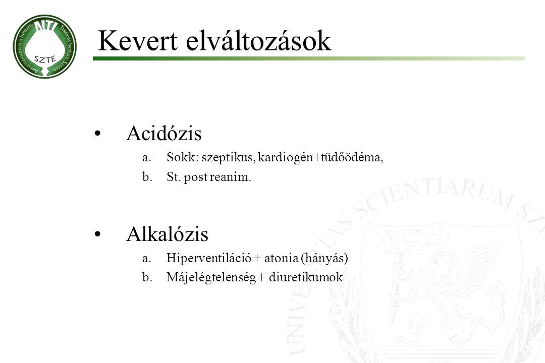 Acidózis a.Sokk: szeptikus, kardiogén+tüdőödéma, b.St. post reanim. Alkalózis a.Hiperventiláció + atonia (hányás) b.Májelégtelenség + diuretikumok Kev
