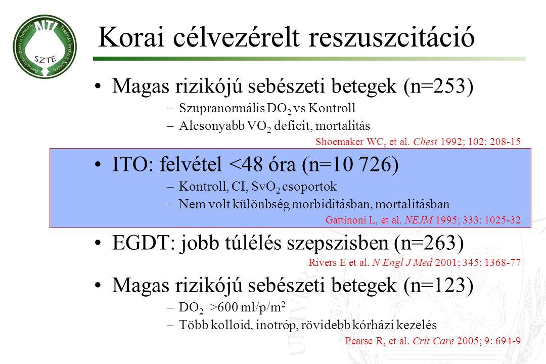 Magas rizikójú sebészeti betegek (n=253) –Szupranormális DO 2 vs Kontroll –Alcsonyabb VO 2 deficit, mortalitás Shoemaker WC, et al. Chest 1992; 102: 2