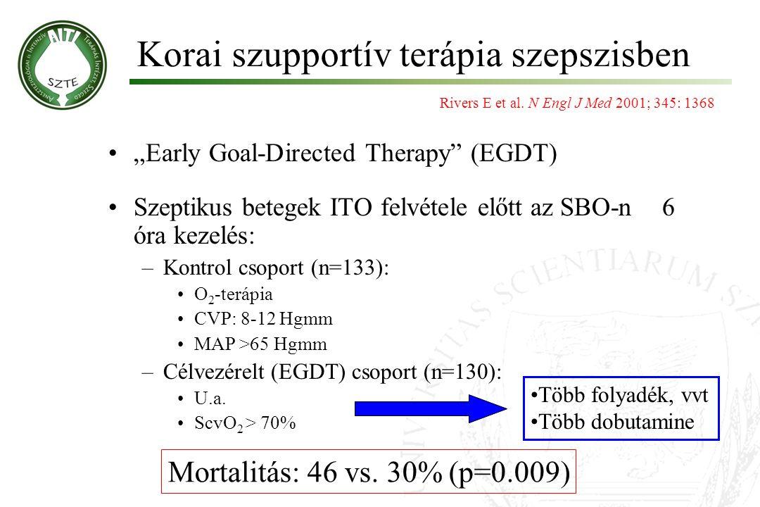 """Korai szupportív terápia szepszisben """"Early Goal-Directed Therapy"""" (EGDT) Szeptikus betegek ITO felvétele előtt az SBO-n 6 óra kezelés: –Kontrol csopo"""