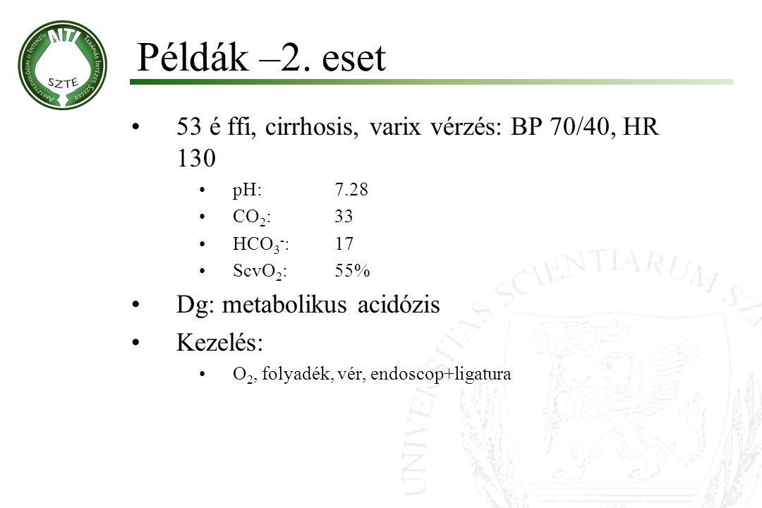 53 é ffi, cirrhosis, varix vérzés: BP 70/40, HR 130 pH:7.28 CO 2 :33 HCO 3 - :17 ScvO 2 :55% Dg: metabolikus acidózis Kezelés: O 2, folyadék, vér, end
