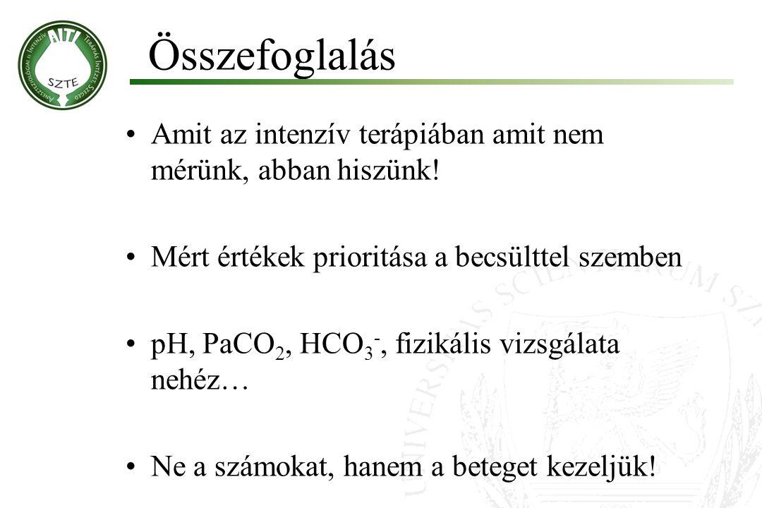 Amit az intenzív terápiában amit nem mérünk, abban hiszünk! Mért értékek prioritása a becsülttel szemben pH, PaCO 2, HCO 3 -, fizikális vizsgálata neh
