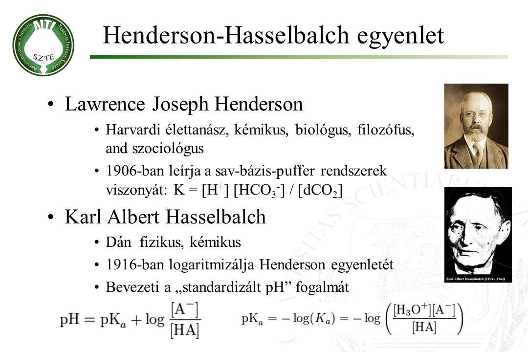 Lawrence Joseph Henderson Harvardi élettanász, kémikus, biológus, filozófus, and szociológus 1906-ban leírja a sav-bázis-puffer rendszerek viszonyát:
