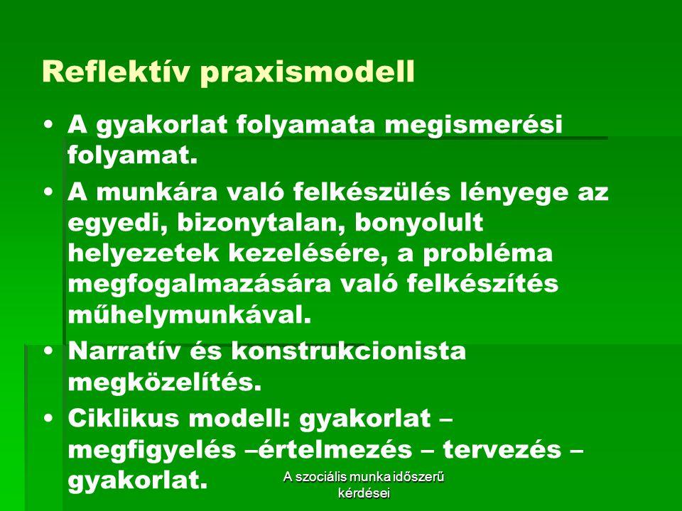 Reflektív praxismodell A gyakorlat folyamata megismerési folyamat.