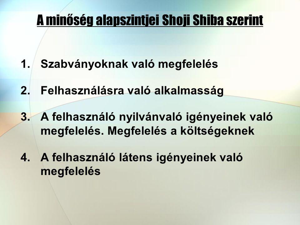 A minőség alapszintjei Shoji Shiba szerint 1.Szabványoknak való megfelelés 2.Felhasználásra való alkalmasság 3.A felhasználó nyilvánvaló igényeinek való megfelelés.
