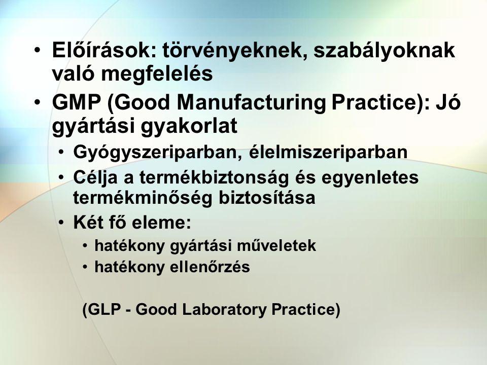 Előírások: törvényeknek, szabályoknak való megfelelés GMP (Good Manufacturing Practice): Jó gyártási gyakorlat Gyógyszeriparban, élelmiszeriparban Célja a termékbiztonság és egyenletes termékminőség biztosítása Két fő eleme: hatékony gyártási műveletek hatékony ellenőrzés (GLP - Good Laboratory Practice)