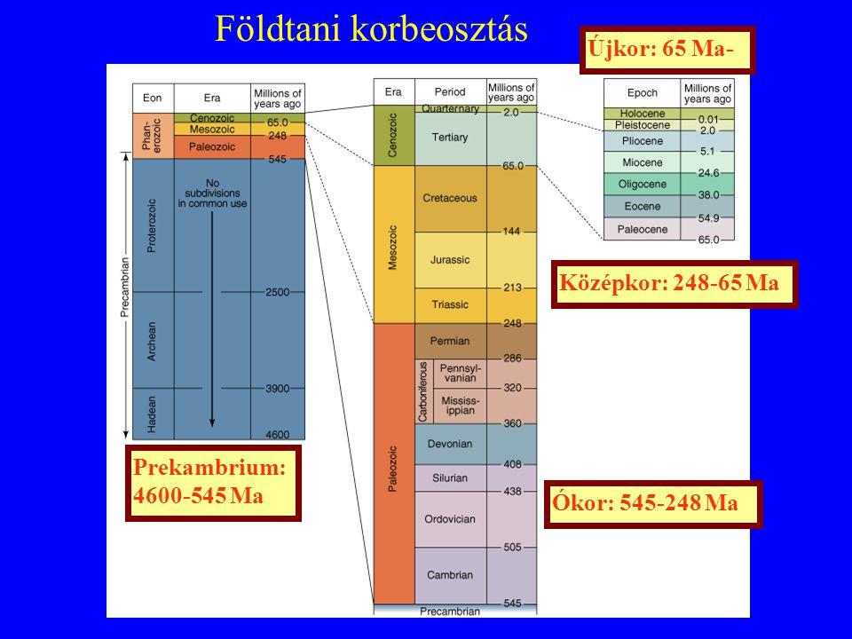 Földtani korbeosztás Újkor: 65 Ma- Középkor: 248-65 Ma Prekambrium: 4600-545 Ma Ókor: 545-248 Ma