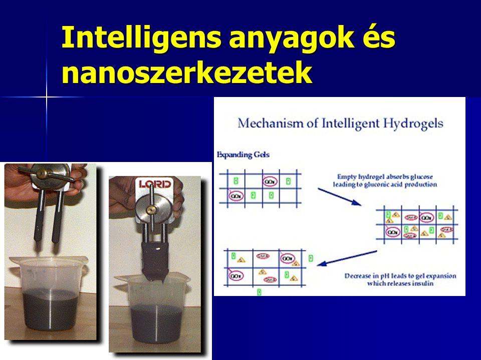 Intelligens anyagok és nanoszerkezetek
