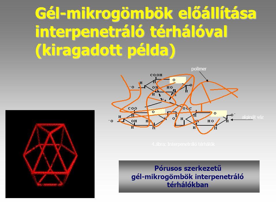 Gél-mikrogömbök előállítása interpenetráló térhálóval (kiragadott példa) polimer alginát váz 4.ábra: Interpenetráló térhálók Pórusos szerkezetű gél-mi